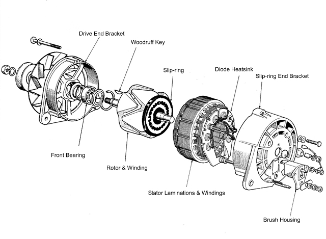 Alternator on points and coil diagram