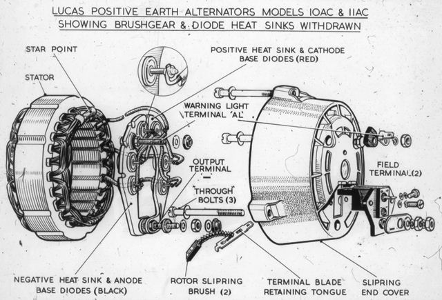 The diagram is for a positive earth alternator but does reflect the interior component for negative earth models